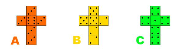 Curious dice | plus maths org