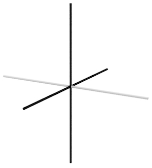 The squared spin of a particle is the same in opposite directions
