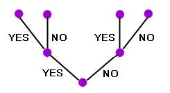 Binary options friedman