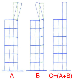 diagram of leaning tower