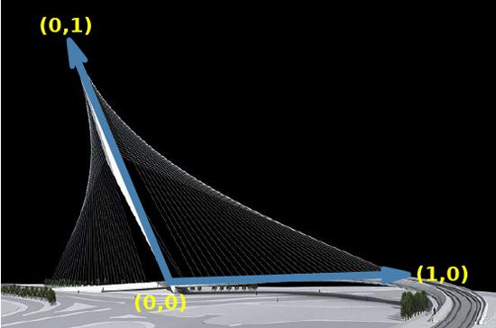 Bridges, string art and Bézier curves | plus maths org