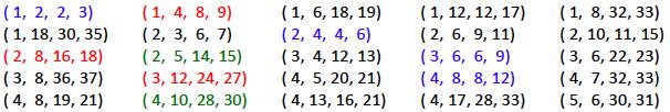 Pythagorean quadruples