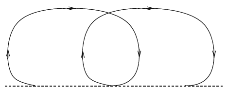 Particle trajectories