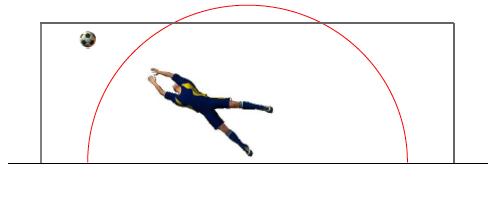 Final ball position
