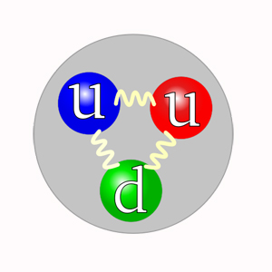 A proton made of quarks