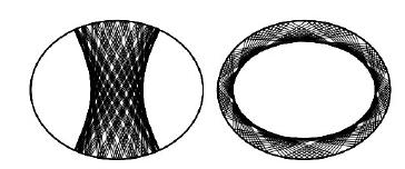 Convex  billiards