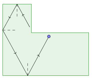 Polygonal  billiards