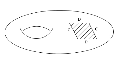 Rhombus gap