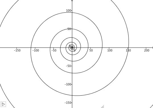 A logarithmic spiral