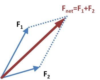 vector_parallelogram.png