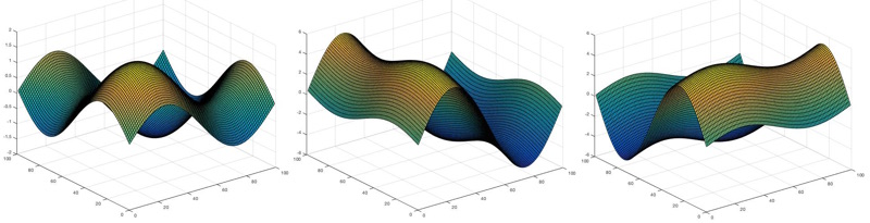 Adding two-dimensional sine waves