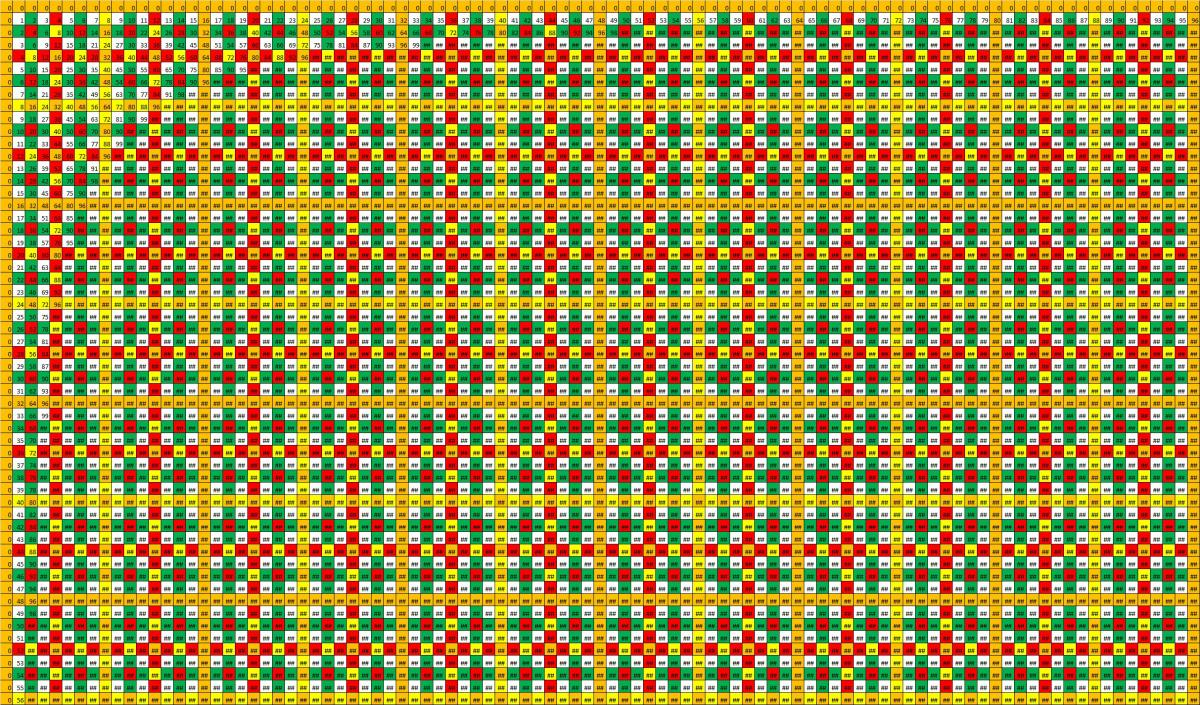 The hidden beauty of multiplication tables plusths click on the images to see a larger version table 12 gamestrikefo Image collections