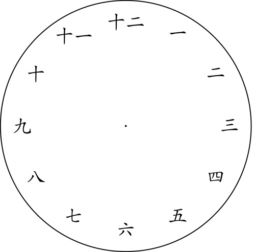 Chinese numerals  clock