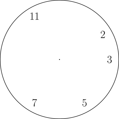 Prime number  clock