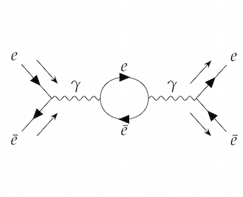 A Feynman diagram