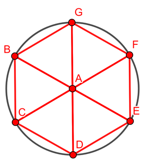 Hexagon on circle