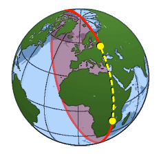 Great circle distance