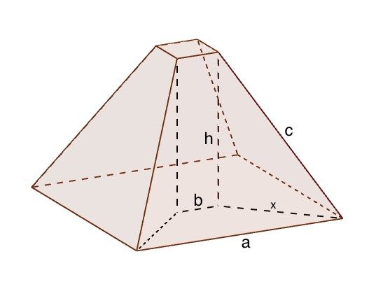 How high is your frustum? | plus.maths.org