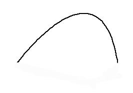 Trajectory of a shuttlecock
