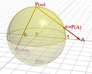 stereographic projection