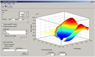 Matlab in action