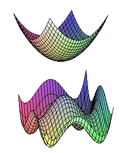 graphs of convex funtions