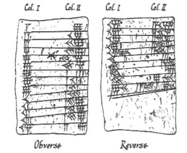 Figure 2: The 9 times table in Babylonian cuneiform
