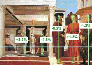 IMAGE: Measuring the heights on the Flagellation