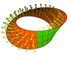 The Möbius band is one-sided