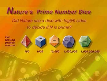 the prime number dice