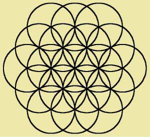 The Flower of Life pattern