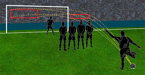 games football free kick