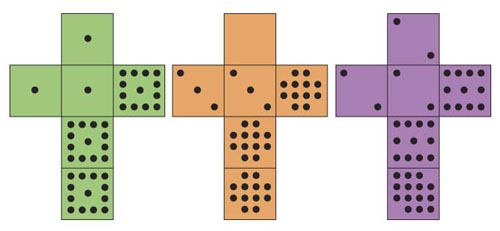 Nets of Schwenk's dice
