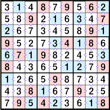 Greater Than Sudoku Solution Plusths