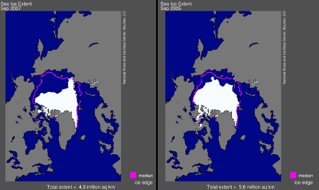 This image compares the average sea ice extent for September 2007 to that of September 2005. The magenta line indicates the long-term median from 1979 to 2000. This image is from the <a href='http://nsidc.org/index.html'>NSIDC Sea Ice Index</a>.