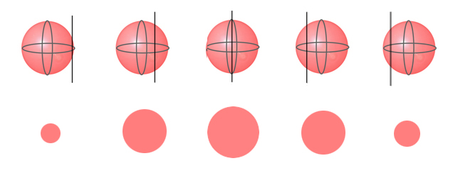 A sphere intersecting a plane