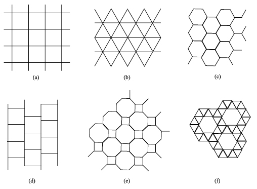 Figure 2: Regular and non-regular tilings