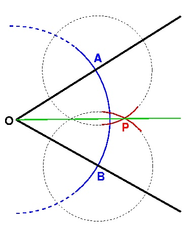 Bisecting angle AOB using straight edge and compasses.